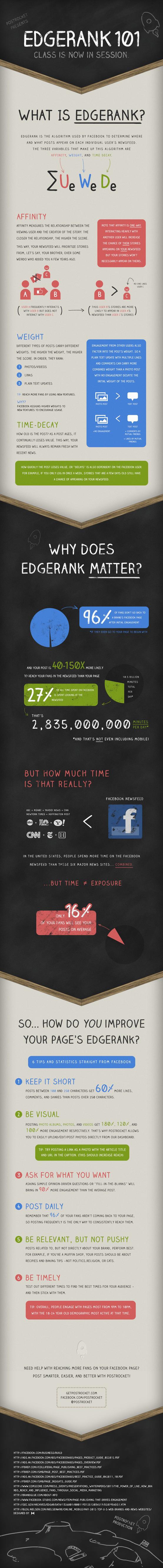 edgerank-facebook-infografia