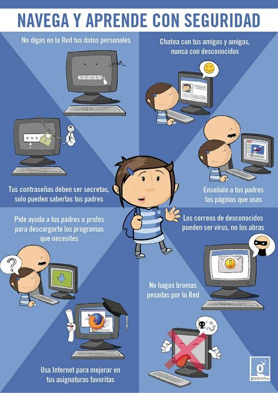 internet-segunra-niños