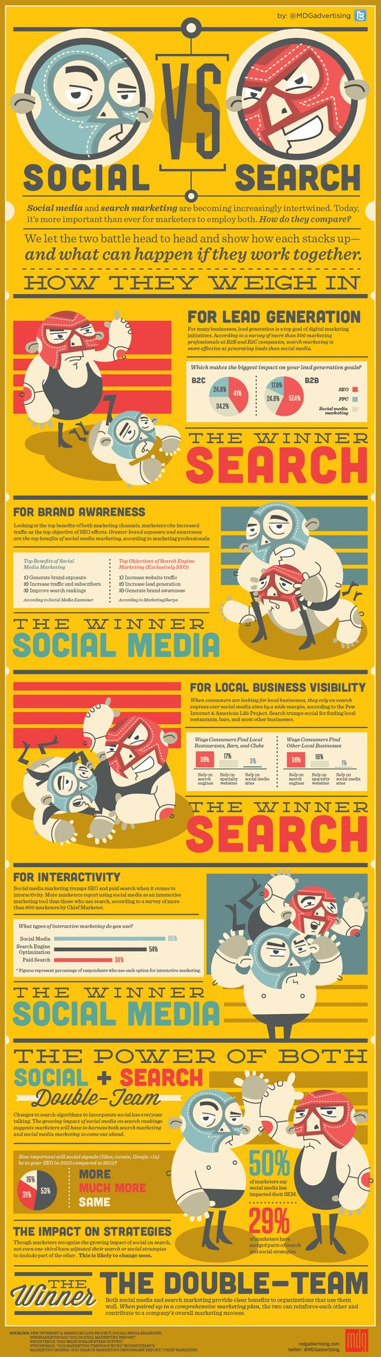 social-media-search-marketing