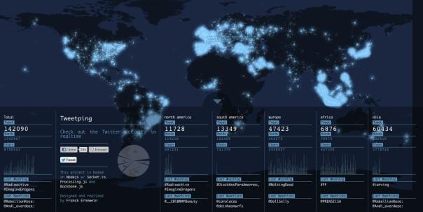 mapear-twitter
