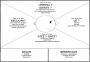 Mapa de empatía o empathymap