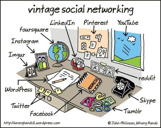 social media antiguo