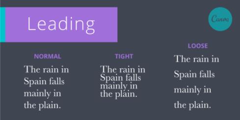tipografia_leading
